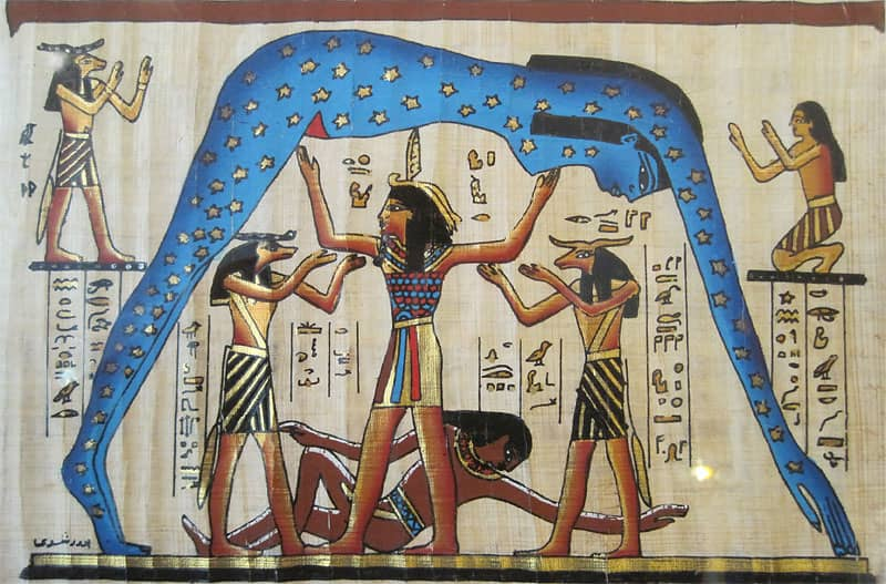 Egyptian symbols and meanings | Nut